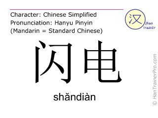Chinese characters  ( shandian / shăndiàn ) with pronunciation (English translation: lightning )