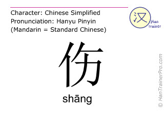Chinese characters  ( shang / sh&#257;ng ) with pronunciation (English translation: <m>injury</m> )