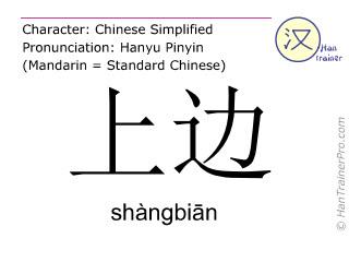Caractère chinois  ( shangbian / shàngbiān ) avec prononciation (traduction française: (en) haut )