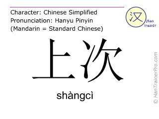 Chinesische Schriftzeichen  ( shangci / shàngcì ) mit Aussprache (Deutsche Bedeutung: vorheriges Mal )