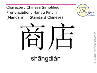 Chinese characters  ( shangdian / shāngdiàn ) with pronunciation (English translation: shop )