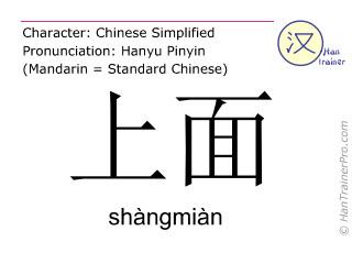Chinesische Schriftzeichen  ( shangmian / shàngmiàn ) mit Aussprache (Deutsche Bedeutung: oben )