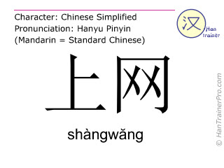Chinese characters  ( shangwang / shàngwăng ) with pronunciation (English translation: surf the Internet )