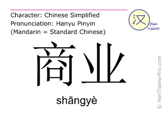 Chinese characters  ( shangye / shāngyè ) with pronunciation (English translation: business )