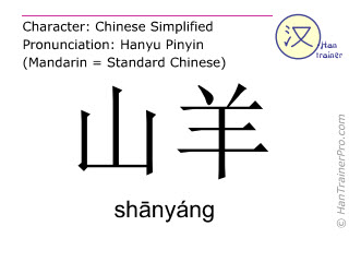 Caracteres chinos  ( shanyang / shānyáng ) con pronunciación (traducción española: cabra )