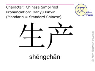 Chinese characters  ( shengchan / shēngchăn ) with pronunciation (English translation: to produce )