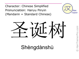 Caracteres chinos  ( Shengdanshu / Shèngdànshù ) con pronunciación (traducción española: Árbol de Navidad )
