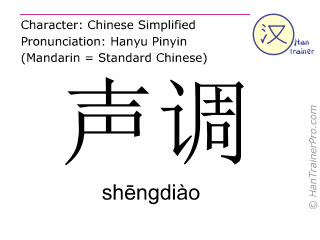 Chinese characters  ( shengdiao / shēngdiào ) with pronunciation (English translation: tone )