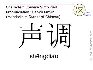 Caracteres chinos  ( shengdiao / shēngdiào ) con pronunciación (traducción española: tono )