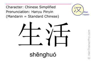 Chinese characters  ( shenghuo / shēnghuó ) with pronunciation (English translation: life )