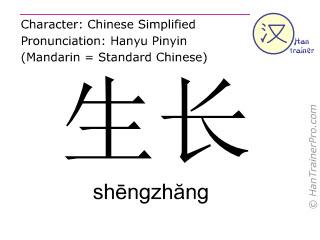 Chinesische Schriftzeichen  ( shengzhang / shēngzhăng ) mit Aussprache (Deutsche Bedeutung: wachsen )