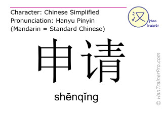 Chinese characters  ( shenqing / shēnqĭng ) with pronunciation (English translation: to apply )