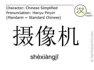 Chinesische Schriftzeichen  ( shexiangji / shèxiàngjī ) mit Aussprache (Deutsche Bedeutung: Videokamera )