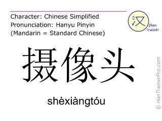 Chinesische Schriftzeichen  ( shexiangtou / shèxiàngtóu ) mit Aussprache (Deutsche Bedeutung: Kamera )