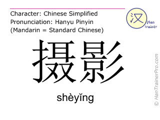 Chinese characters  ( sheying / shèyĭng ) with pronunciation (English translation: photograph )