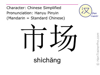 Chinese characters  ( shichang / shìchăng ) with pronunciation (English translation: market )