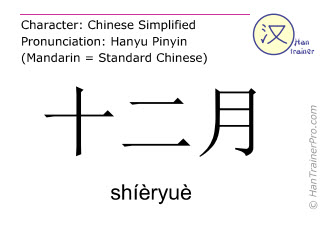 Chinese characters  ( shieryue / shíèryuè ) with pronunciation (English translation: December )