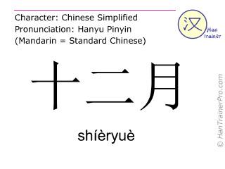 Caractère chinois  ( shieryue / shíèryuè ) avec prononciation (traduction française: décembre )
