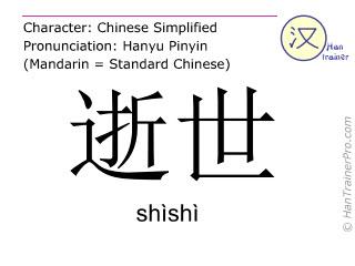 Caracteres chinos  ( shishi / shìshì ) con pronunciación (traducción española: pasar )