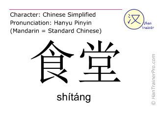 Chinesische Schriftzeichen  ( shitang / shítáng ) mit Aussprache (Deutsche Bedeutung: Mensa )
