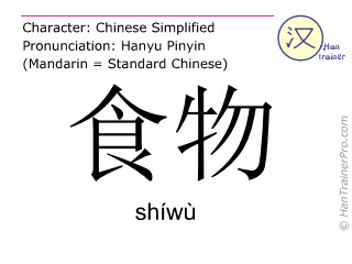 Chinese characters  ( shiwu / shíwù ) with pronunciation (English translation: food )