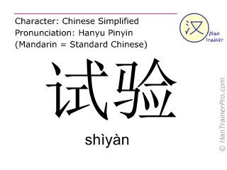 Chinesische Schriftzeichen  ( shiyan / shìyàn ) mit Aussprache (Deutsche Bedeutung: Test )
