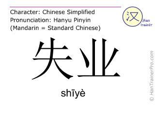 Chinesische Schriftzeichen  ( shiye / shīyè ) mit Aussprache (Deutsche Bedeutung: Arbeitslosigkeit )