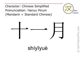 汉字  ( shiyiyue / shíyīyuè ) 包括发音 (英文翻译: November )