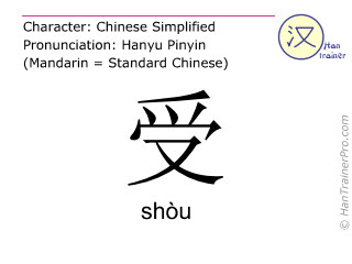 Chinese characters  ( shou / shòu ) with pronunciation (English translation: to accept )