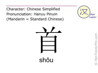 Chinesische Schriftzeichen  ( shou / shŏu ) mit Aussprache (Deutsche Bedeutung: Kopf )