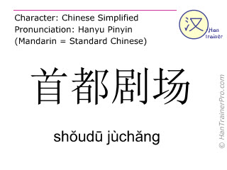 Chinese characters  ( shoudu juchang / shŏudū jùchăng ) with pronunciation (English translation: capital theatre )