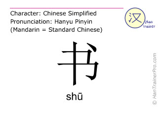 Chinese characters  ( shu / shū ) with pronunciation (English translation: book )