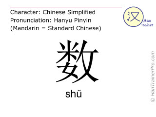 Caracteres chinos  ( shu / shŭ ) con pronunciación (traducción española: contar )