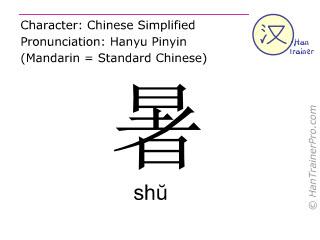 Chinesische Schriftzeichen  ( shu / shŭ ) mit Aussprache (Deutsche Bedeutung: <m>Hitze</m> )