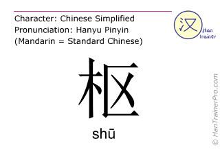 汉字  ( shu / shū ) 包括发音 (英文翻译: <m>hub</m> )