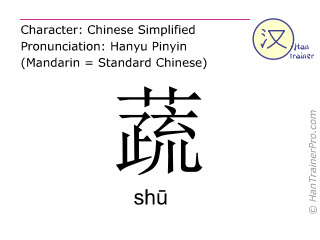Chinese characters  ( shu / shū ) with pronunciation (English translation: <m>vegetable</m> )