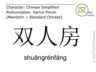 Caracteres chinos  ( shuangrenfang / shuāngrénfáng ) con pronunciación (traducción española: habitación doble )