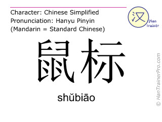 Chinese characters  ( shubiao / shŭbiāo ) with pronunciation (English translation: computer mouse )
