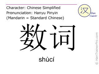 Chinesische Schriftzeichen  ( shuci / shùcí ) mit Aussprache (Deutsche Bedeutung: Zahlwort )