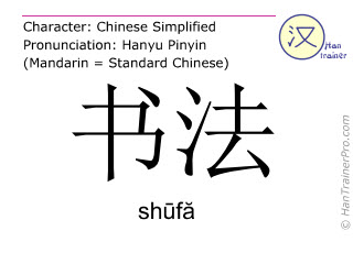 Chinese characters  ( shufa / shūfă ) with pronunciation (English translation: calligraphy )