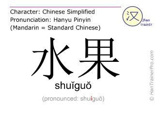 汉字  ( shuiguo / shuĭguŏ ) 包括发音 (英文翻译: fruit )