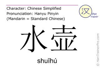 Chinesische Schriftzeichen  ( shuihu / shuĭhú ) mit Aussprache (Deutsche Bedeutung: Kanne )