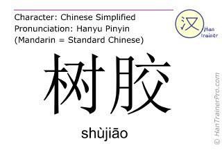Chinesische Schriftzeichen  ( shujiao / shùjiāo ) mit Aussprache (Deutsche Bedeutung: Gummi )