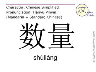 Chinesische Schriftzeichen  ( shuliang / shùliàng ) mit Aussprache (Deutsche Bedeutung: Menge )