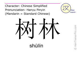 Chinese characters  ( shulin / shùlín ) with pronunciation (English translation: wood )