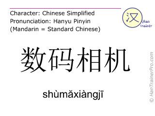 Chinesische Schriftzeichen  ( shumaxiangji / shùmăxiàngjī ) mit Aussprache (Deutsche Bedeutung: Digitalkamera )