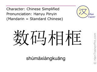Caracteres chinos  ( shumaxiangkuang / shùmăxiàngkuāng ) con pronunciación (traducción española: marco de fotos digital )