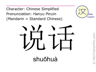 Chinese characters  ( shuohua / shuōhuà ) with pronunciation (English translation: to speak )
