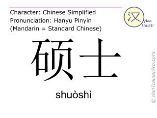Chinese characters  ( shuoshi / shuòshì ) with pronunciation (English translation: master )