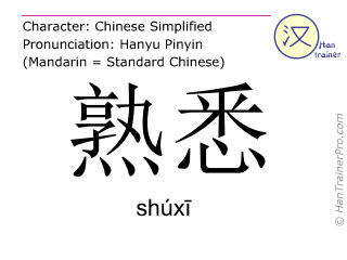 Chinese characters  ( shuxi / shúxī ) with pronunciation (English translation: to know well )